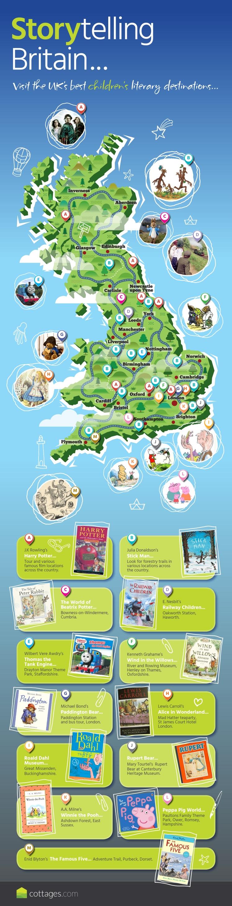 cdc-storytelling-infographic-v2_am