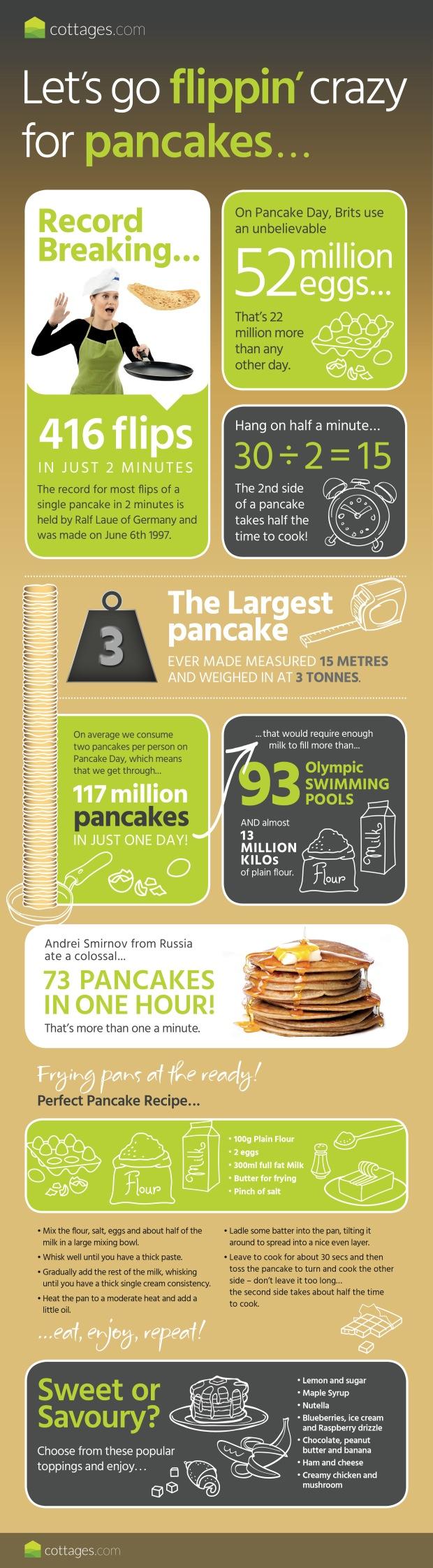pancake-day-stats